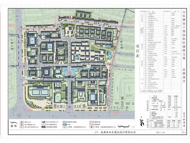 山东省潍坊市十笏园街区工程规划设计进度报道